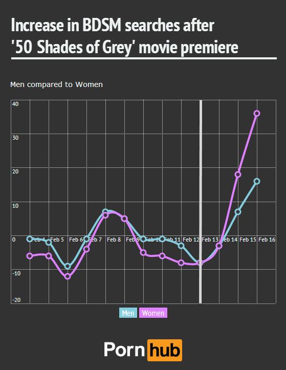 bdsm-shades-grey