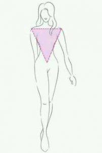 triunghi inversat forma